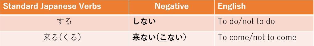 Irregular Verbs - Standard Japanese
