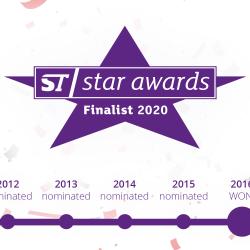 Nominations Timeline